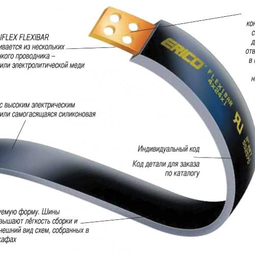 Гнучка мідна шина ERIFLEX FLEXIBAR